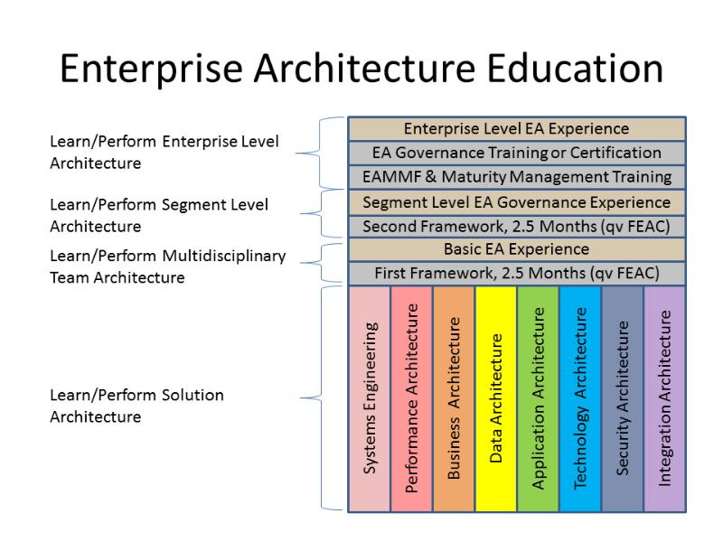 Image result for enterprise ar...