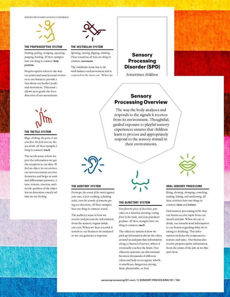 Sensory Processing Overview Cheatsheet Ils Sensory