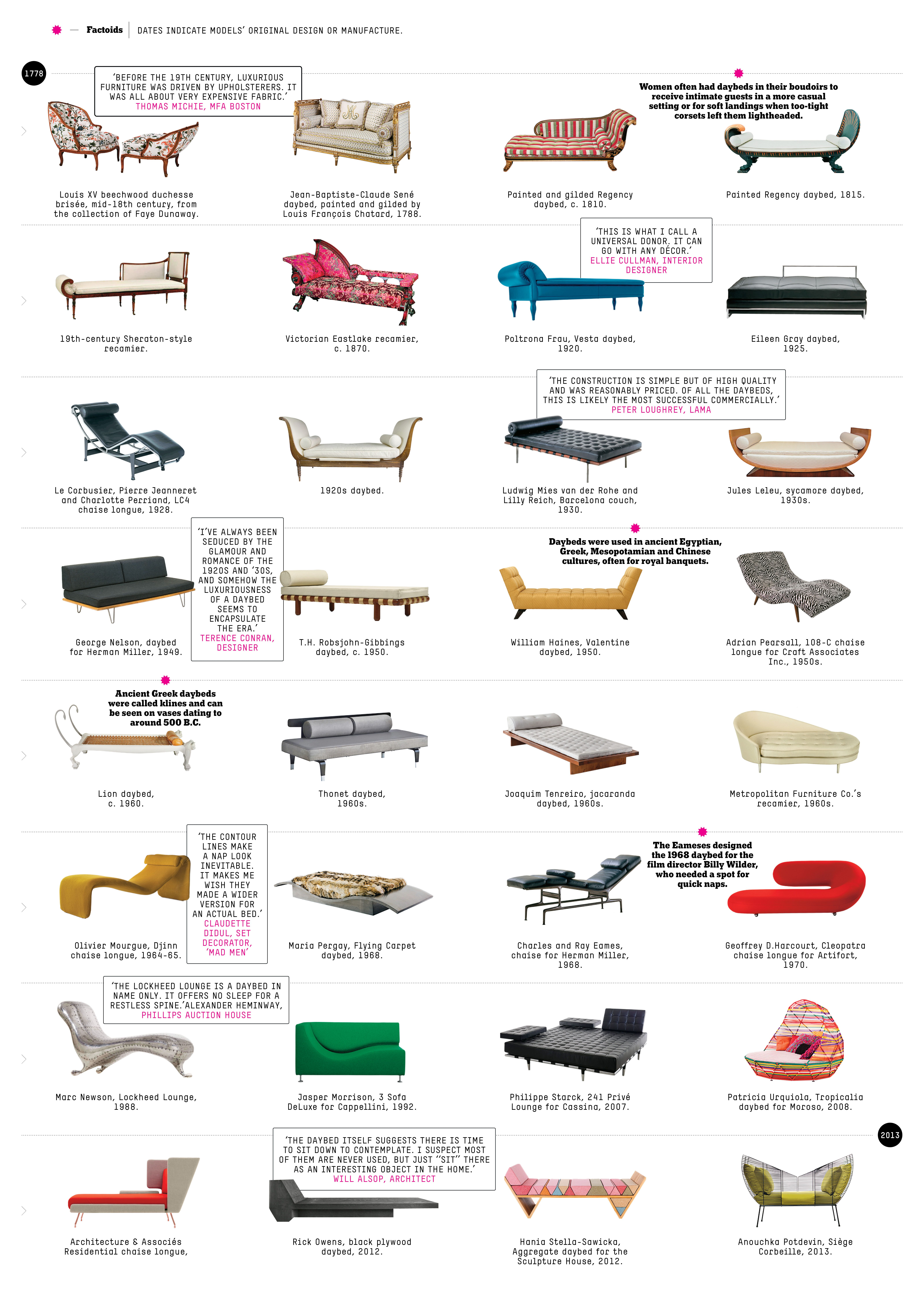A Short History Of The Fainting Couch Types Of Couches Fainting