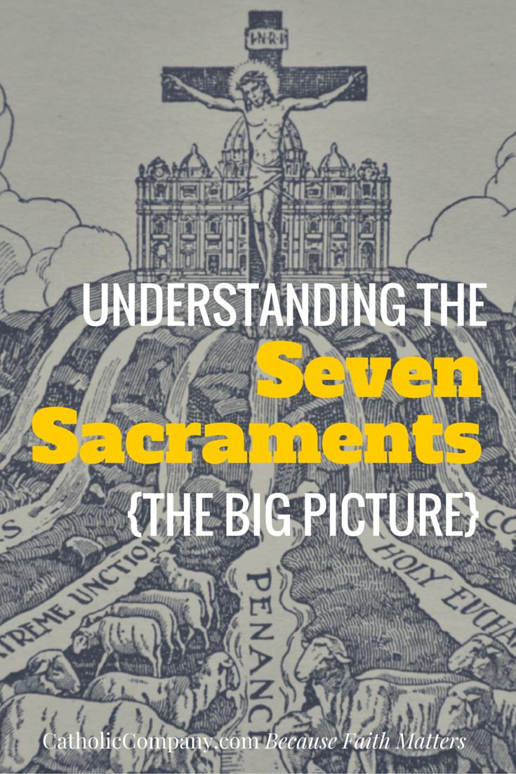 Understanding the 7 sacraments the big picture big picture a sacrament is an outward sign of an invisible spiritual reality because humans are a buycottarizona Gallery
