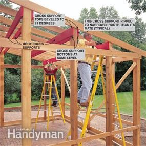 Build the roof cross supports for the screened in porch.