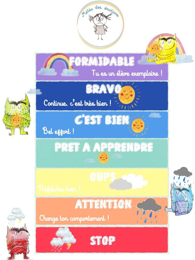 Meteo Des Emotions Projet Classe Maternelle Inspiration