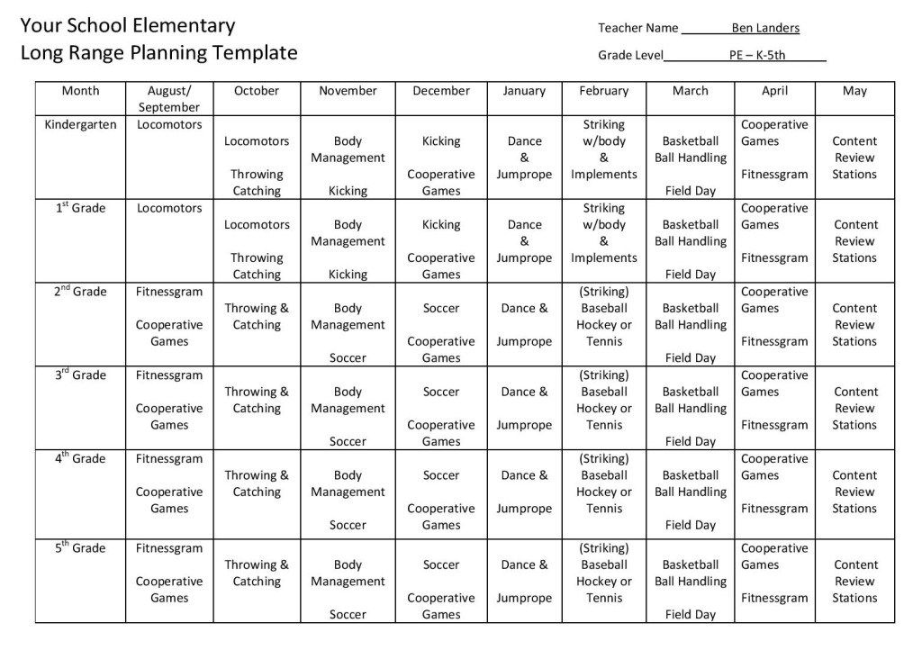 Long Range Plan Template Page 001 Elementary Physical Education