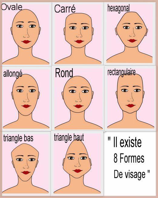 Type de visage femme coiffure