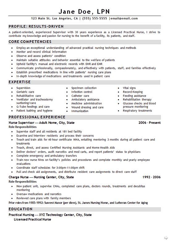 Nurse Lpn Resume Example  Resume Examples Nursing Notes And