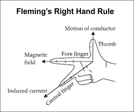Mag ic Force on a Current Carrying Conductor – College Physics likewise The Motor Effect and Fleming's Left Hand Rule   S cool  the revision in addition The Motor Effect and Fleming's Left Hand Rule   S cool  the revision moreover Mag ism Archives   Regents Physics in addition Mag ism Right Hand Rules   YouTube in addition Right hand Rules in addition Right hand Rules also 20 1 Mag ic Fields  Field Lines  and Force   Texas Gateway also Right Hand Rule   1  Activity AND EX LES  by Nathan Parker   TpT moreover Mag ic Fields Produced by Currents   ere's Law   Physics moreover Fleming's Right Hand Rule   Important Physics ideas   Physics also Right and Left Hand Rules   MagLab moreover Mag ic Force   the Right Hand Rule   YouTube further Using the Right Hand Rule  article    Khan Academy furthermore Cross Product   Right Hand Rule  Definition    Ex les also Using the Right Hand Rule  article    Khan Academy. on physics worksheet right hand rule