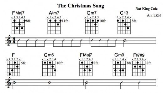 The Christmas Song Guitar Chords • Chord Melody, Tab, Video ...