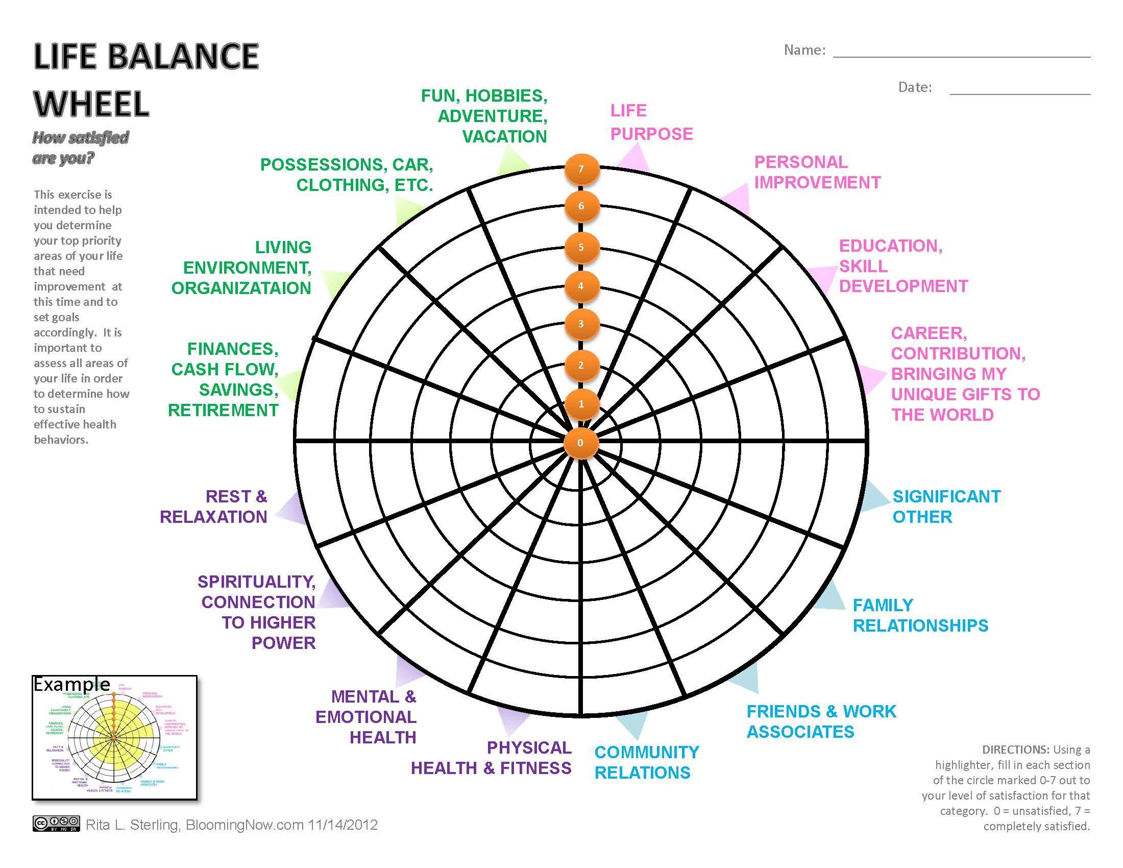 Life Balance Wheel Jpg 2 200 1 700 Pixels Tillie Ella
