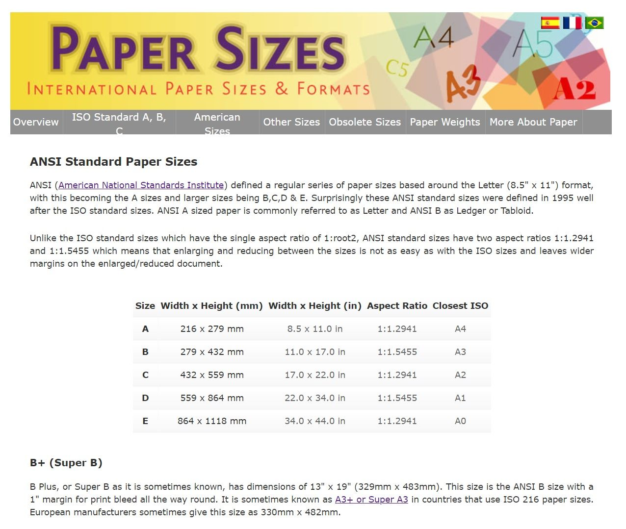 Us Office And Poster Sizes Lettering Standard Paper Size School Supplies