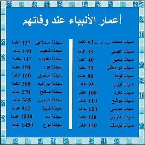 Tweets De Media Par يعقوبي محمد Ymohamed Abdelmalekyako1 Twitter Islamic Inspirational Quotes Learn Islam Islamic Phrases