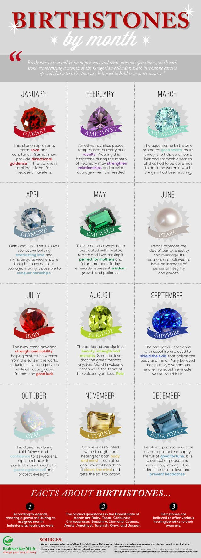 What's The Hidden Meaning Of Your Birthstone? » HealthyTipsWorld