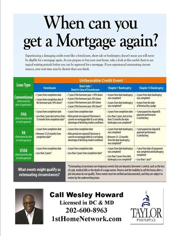 78175d951f92f284840387a5c90820e6 - How Long Does A Short Sale Take To Get Approved