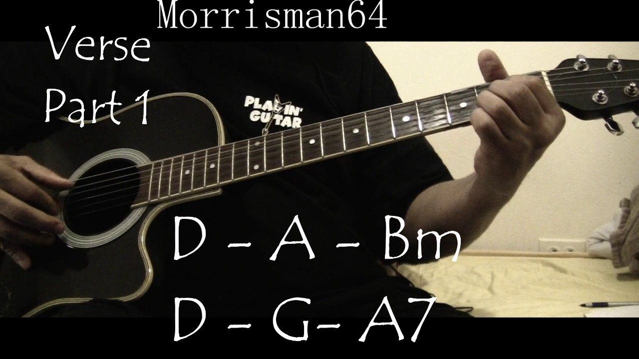 Willie Nelson Always On My Mind Guitar Chords Lesson Youtube