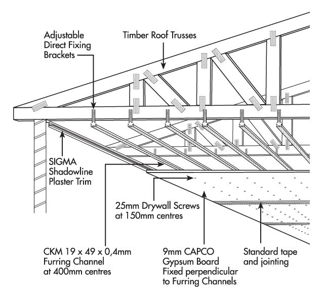 Plasterboard Ceiling Installation Google Search Ceiling Installation Timber Roof Roof Trusses