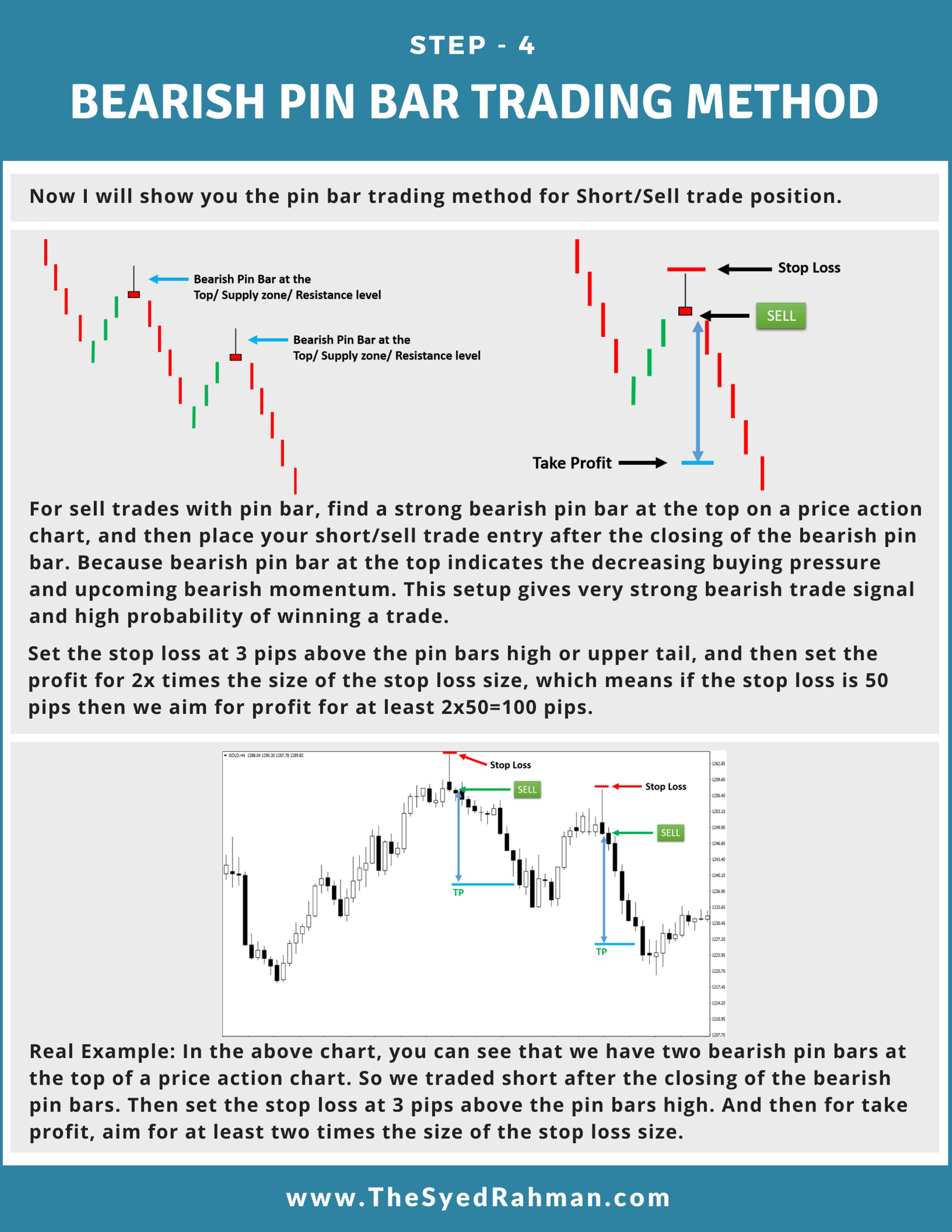 Profitable Bearish Pin Bar Trading Strategy Learn How To Use The