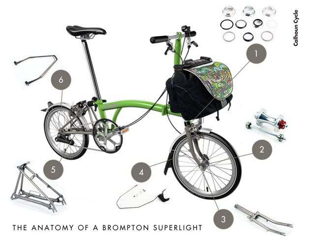 What Makes A Brompton Superlight A Superlight Brompton Urban Bicycle Brompton Bicycle