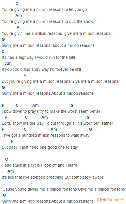 Million Reasons Chords Lady Gaga | Lady Gaga=ME | Pinterest | Lady ...