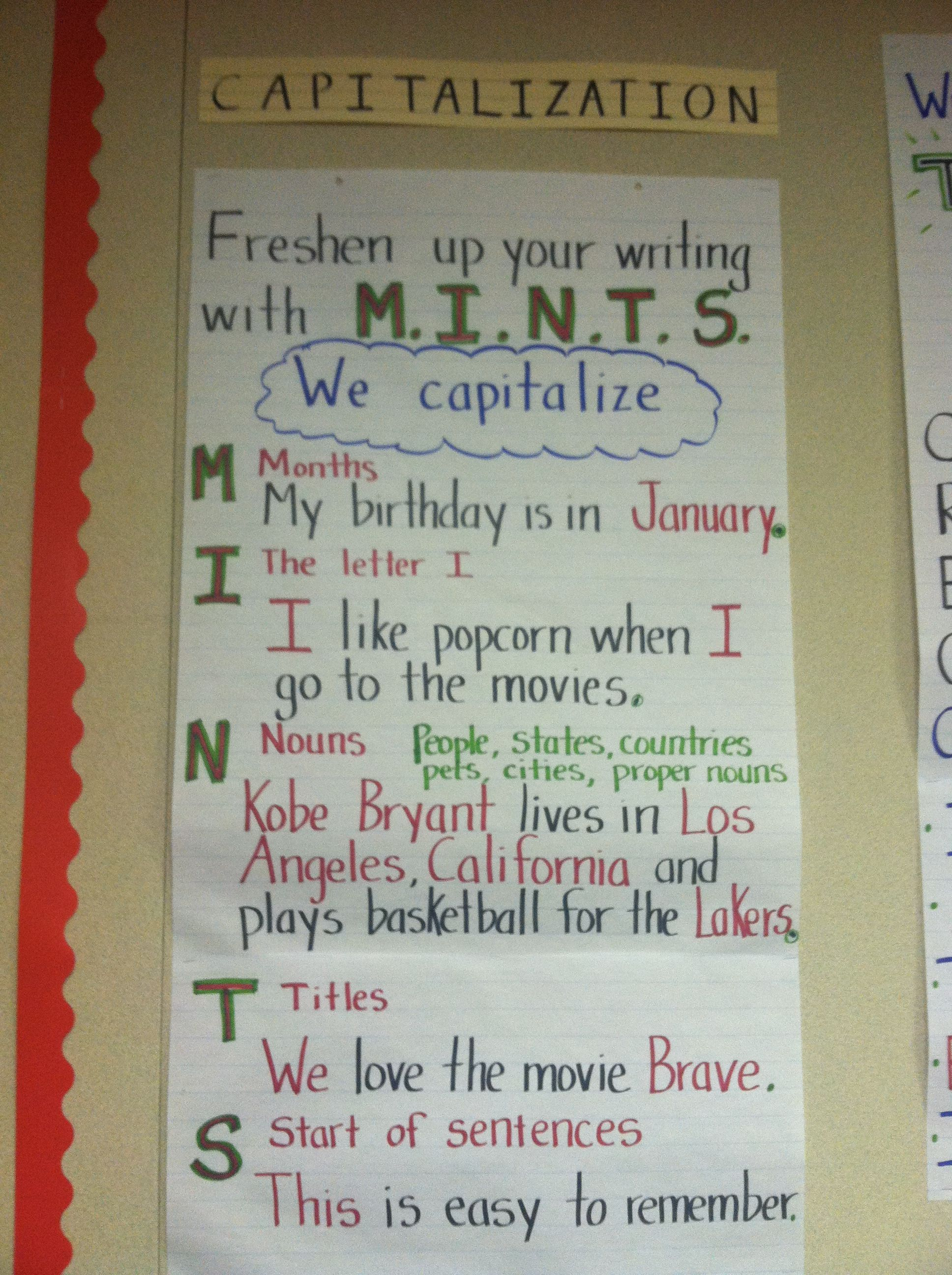 2nd Grade Capitalization Rules Mints This Is A Poster I