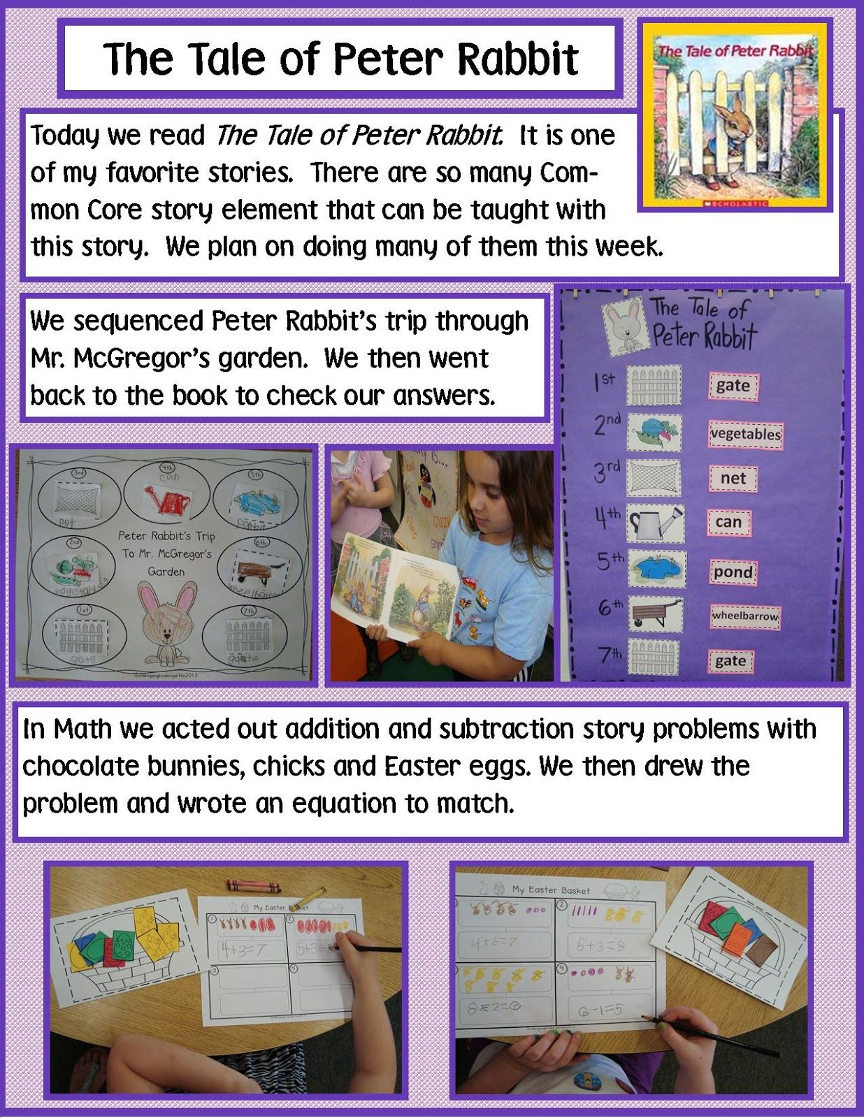 Peter Rabbit Sequencing The Story Spring