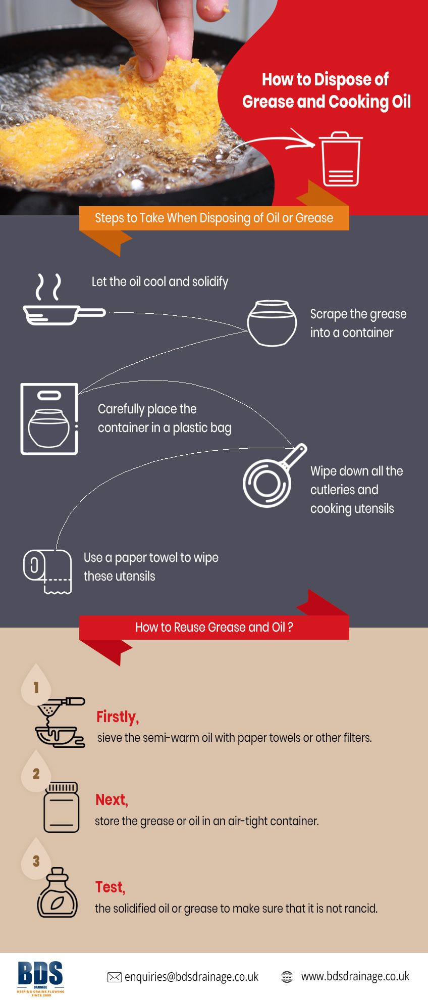 How To Dispose Of Grease And Cooking Oil