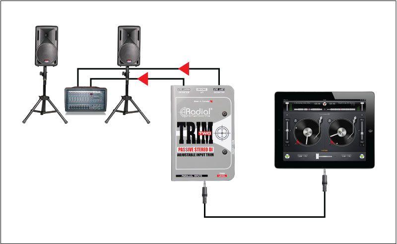 Trim Two Stereo Trim Recording Studio