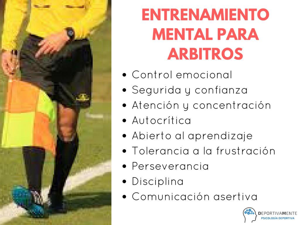Pin De Deportivamentear En Entrenamiento Mental Psicologia Deportiva Comunicacion Asertiva Mentalidad