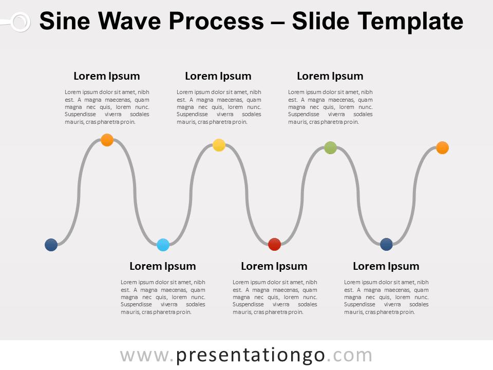 Sine Wave Art Google Search Wave Pattern Photographic Print Wave Art
