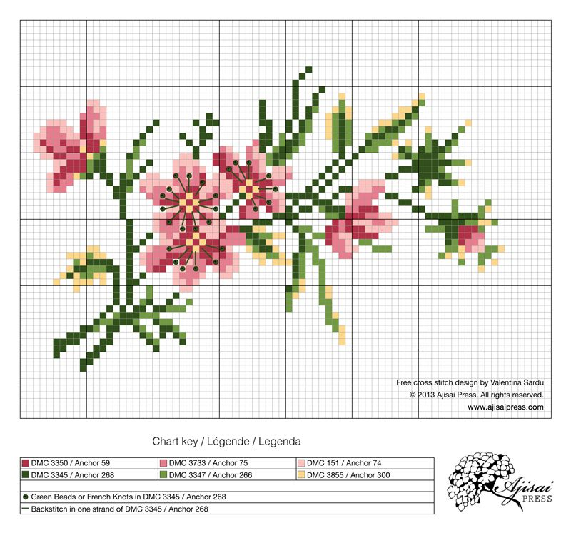 Blank Cross Stitch Grids This Pdf Contains 4 Printable