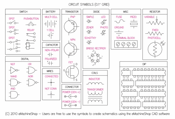 Schematic Symbols Chart | circuit symbols V3 450x307 Download ...