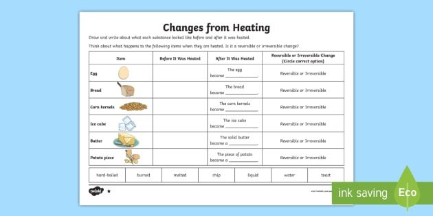 changes from heating activity sheet acssu077 acssu018. Black Bedroom Furniture Sets. Home Design Ideas