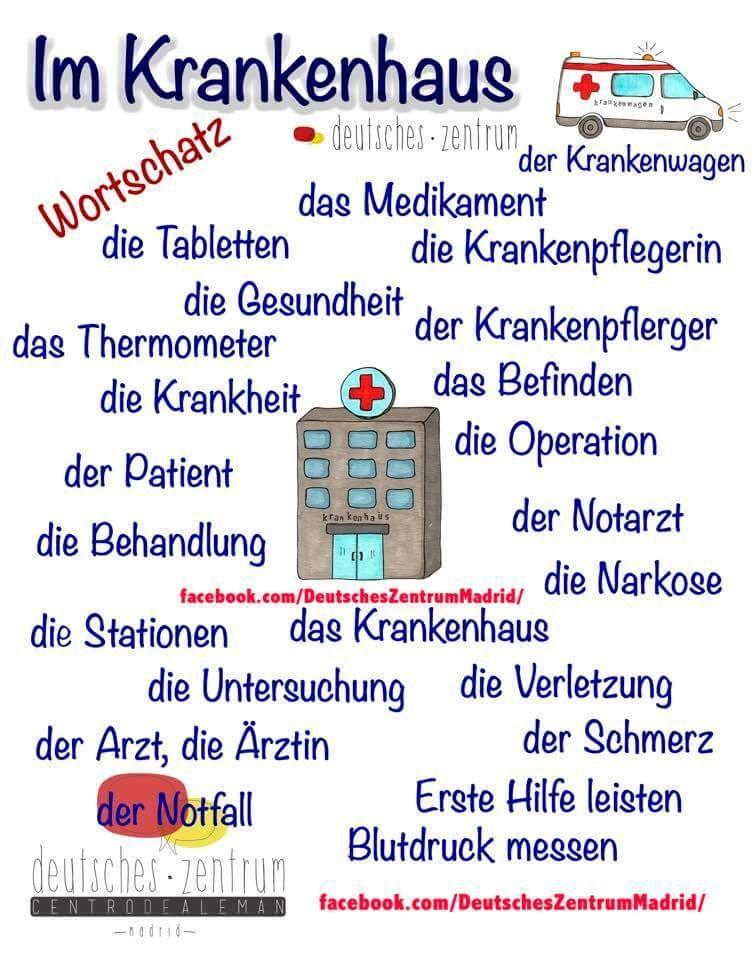 Pin by Sheetal Mehta on Deutsch lernen wir! | Pinterest | German ...