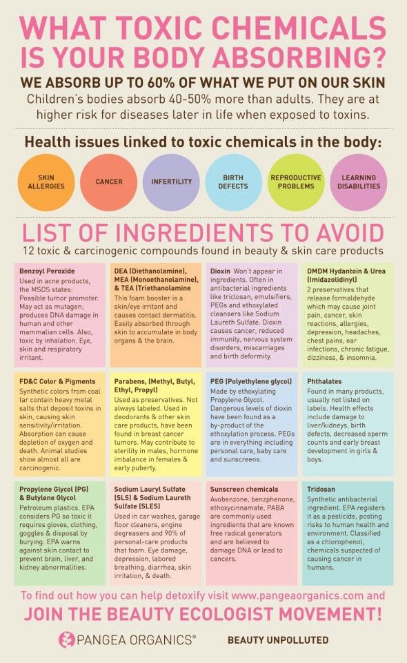 What Toxic Chemicals is Your Body Absorbing? Make Your