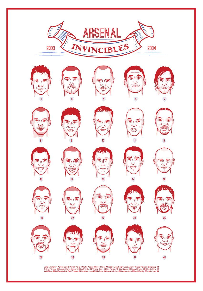 Arsenal Invincibles Squad Print Arsenal Arsenal Wallpapers Football Design