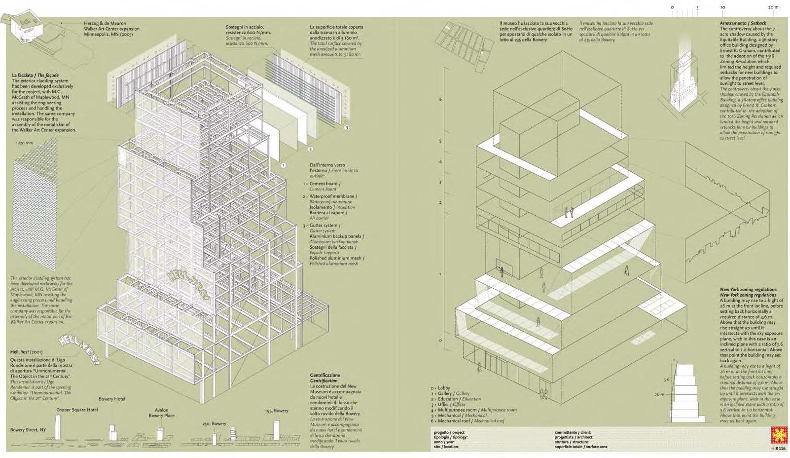 Building :: New Museum