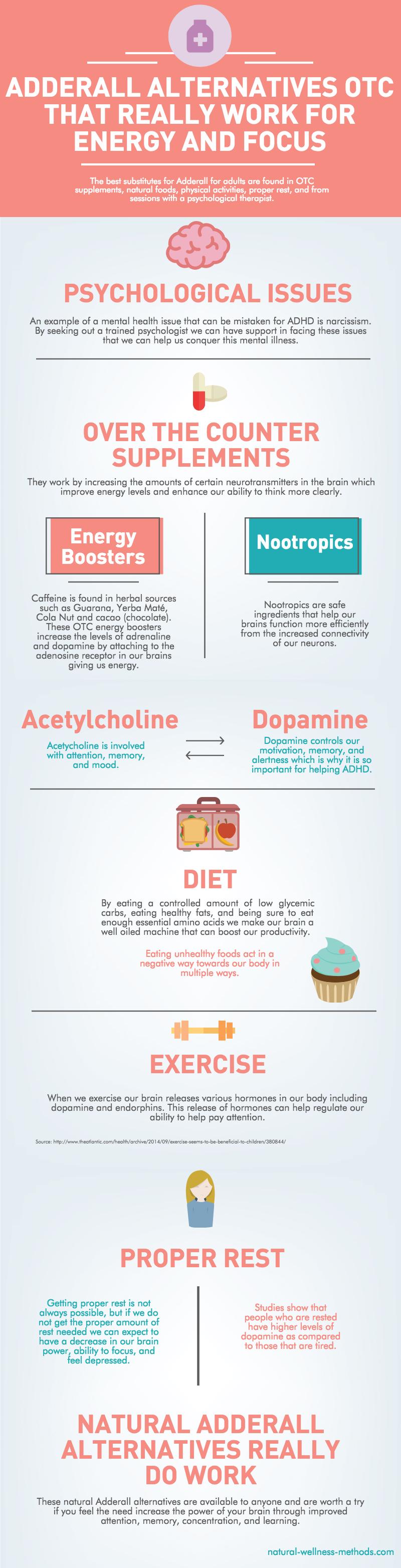 adderall energy diet plan