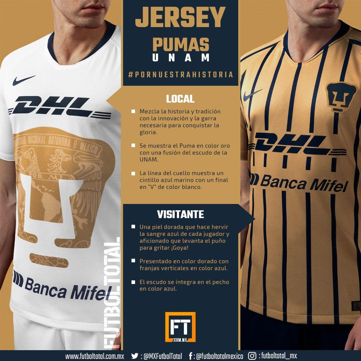 670310995ecdb El nuevo jersey de Pumas para la temporada 2018-2019  futbolTotal  Pumas   UNAM  CU  CiudadUniversitaria  jersey  LigaMX Futbol Total