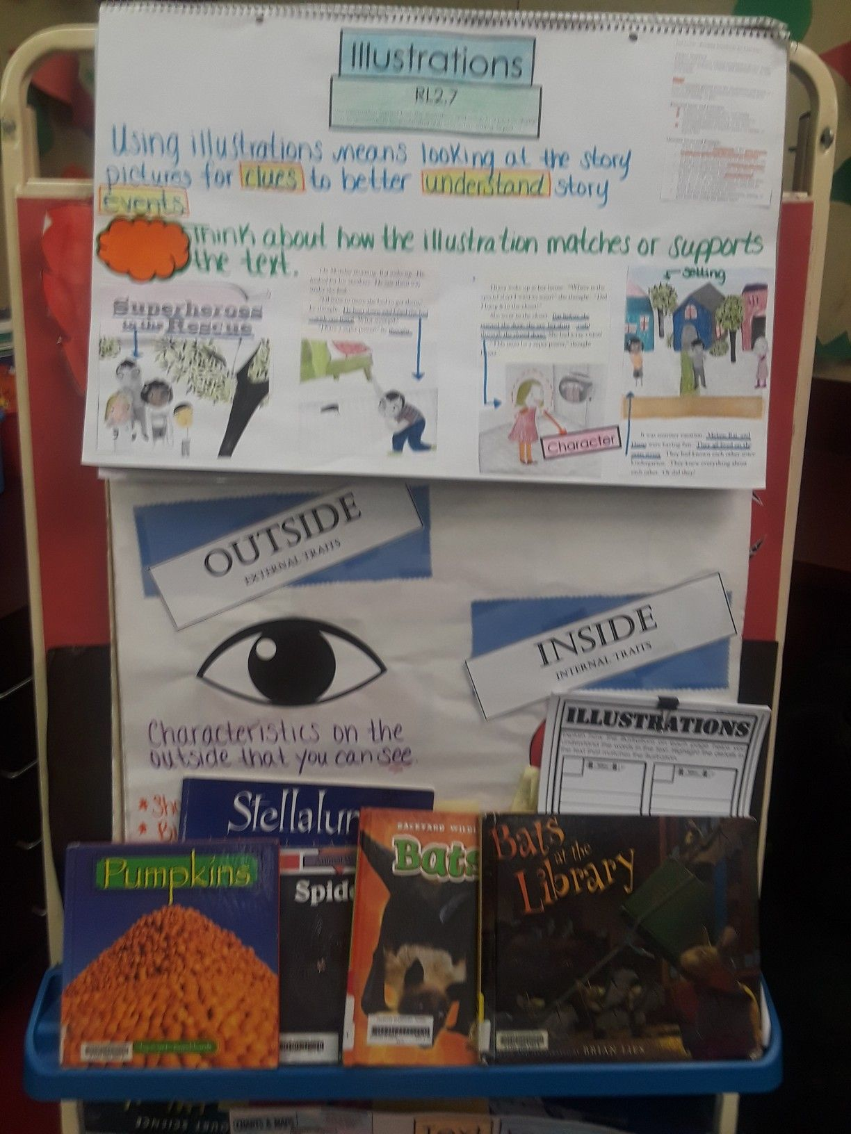 Pin By Motivated Learners On Anchor Charts With Images