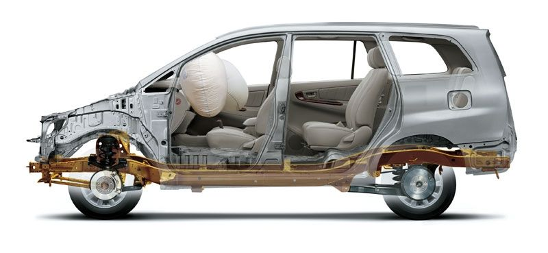 All New Kijang Innova V Diesel Konsumsi Bbm Bensin Exterior 2 Toyota