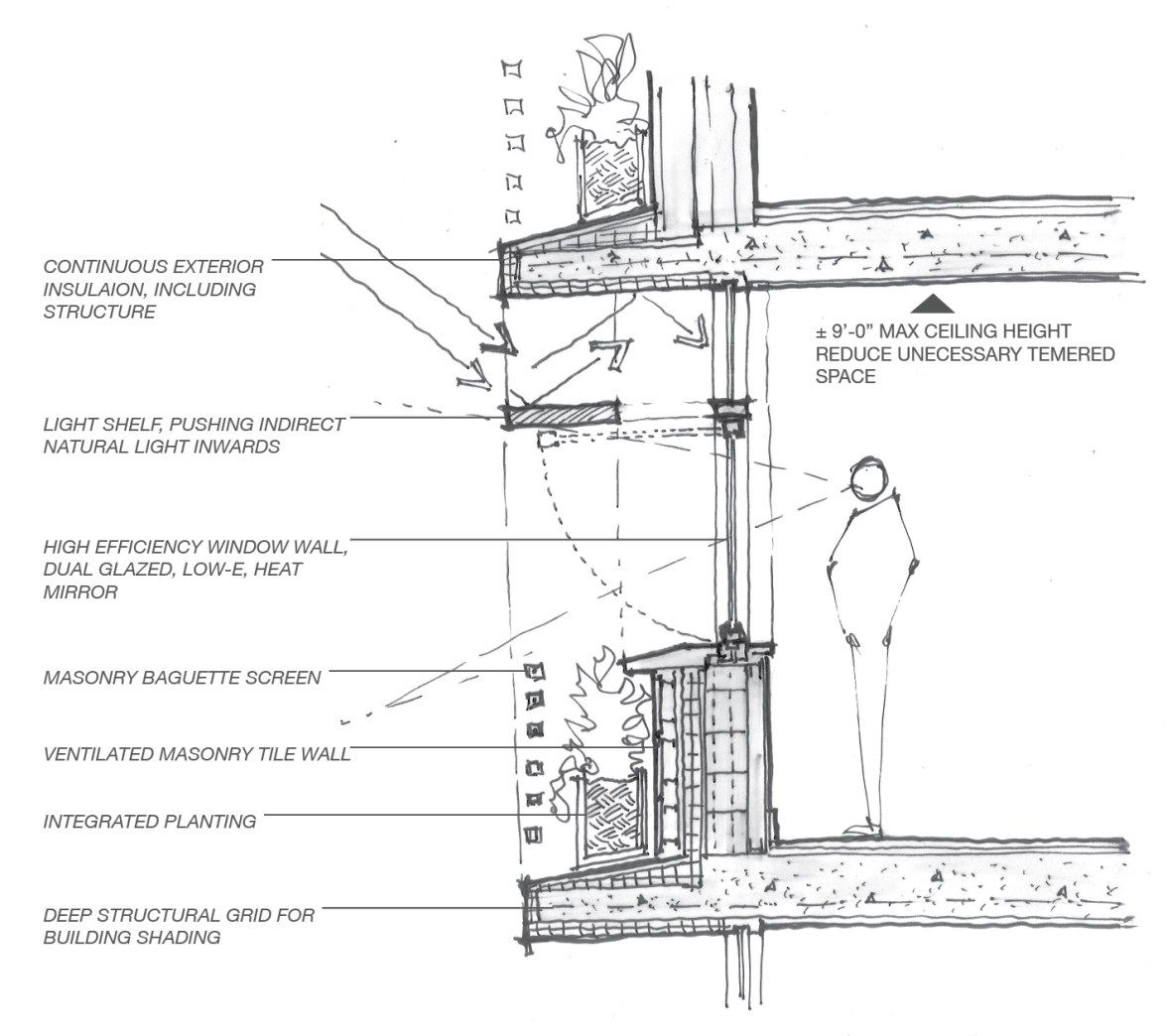Warm climate wall section sketch green building for Low balcony wall