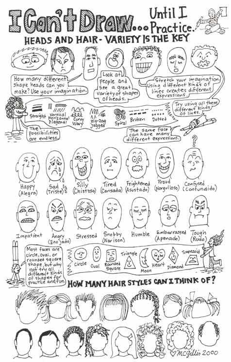 10 subjects To Draw faces ideas