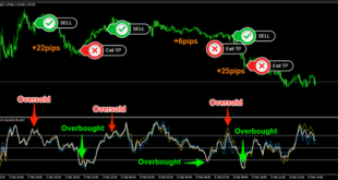What are driving markets today 2 2 2020 for forex