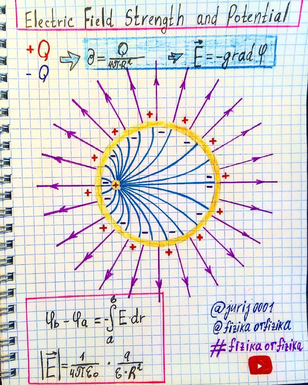 Pin By Filip Szpaczek On Art Notatki Fizyka Nauka Matematyka
