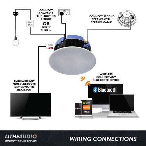 lithe audio bluetooth ceiling speaker wiring guide gadgets crafts rh pinterest com putting speakers in bathroom Speaker Wiring Configurations