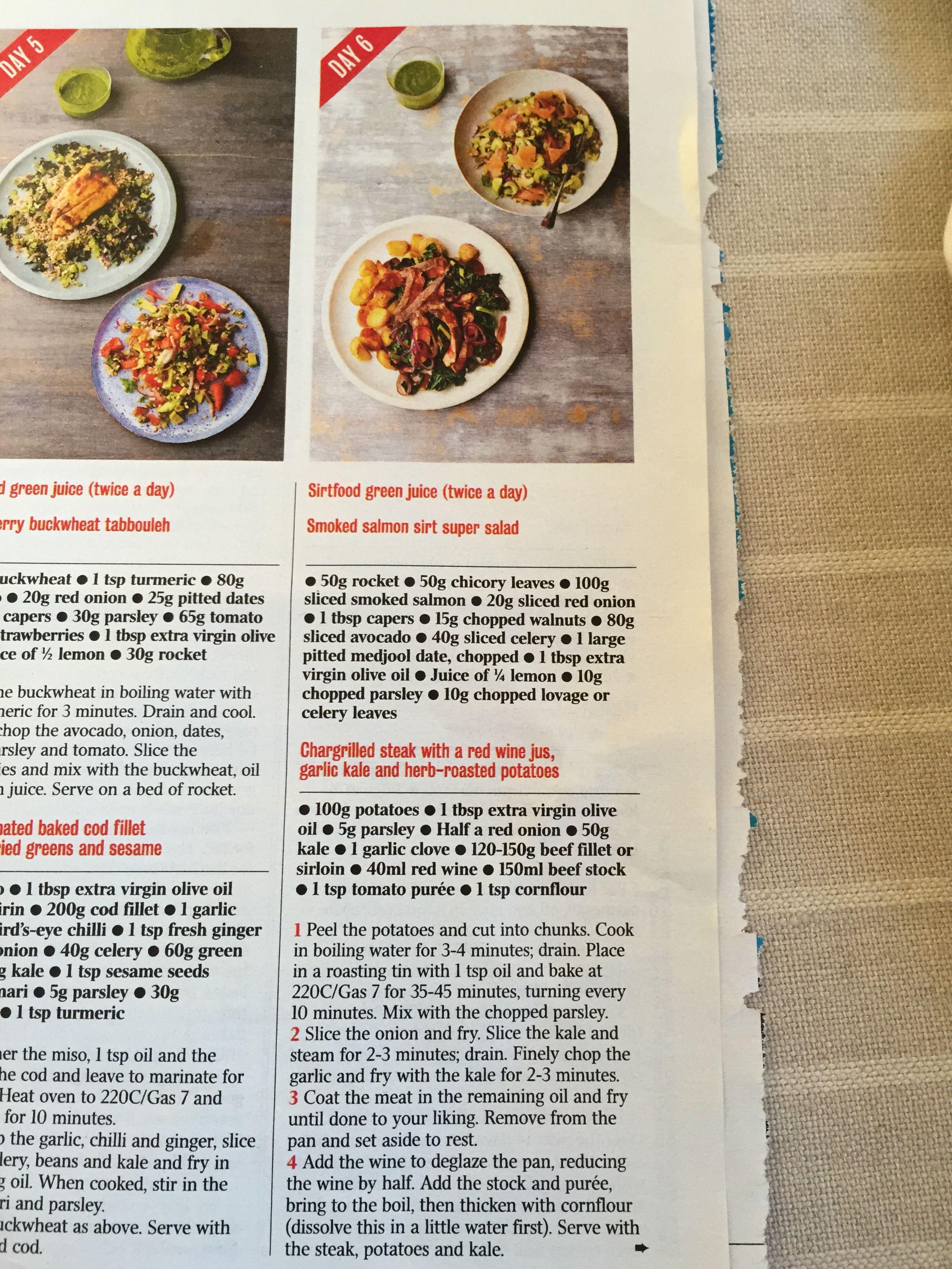 Day 6 Sirt Diet Quick Diet Diet Recipes Food