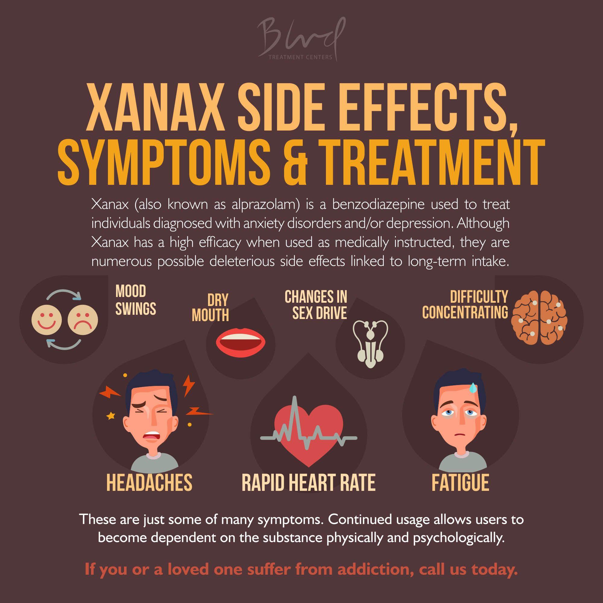 Xanax Symptoms Infographic