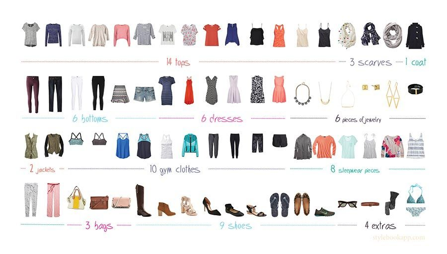 What Clothes to Pack for College #collegepackinglist