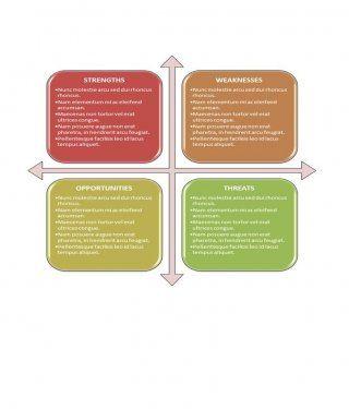 Download Swot Analysis Template 11 Business Pinterest Swot