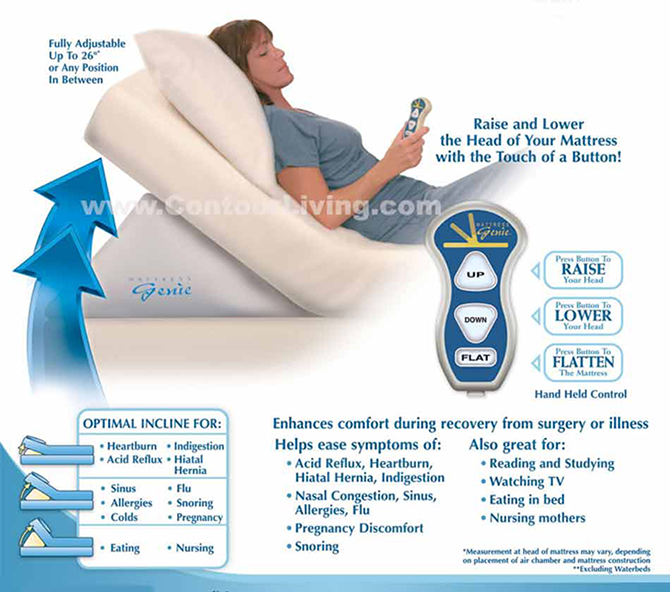 Mattress Genie Adjustable Bed Wedge System EXERCISE
