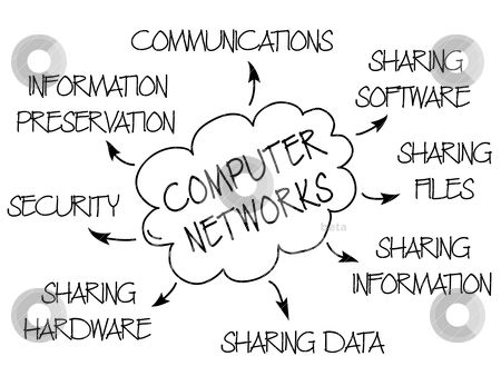 must have top 100 networking interview questions answers - Network Administrator Interview Questions And Answers