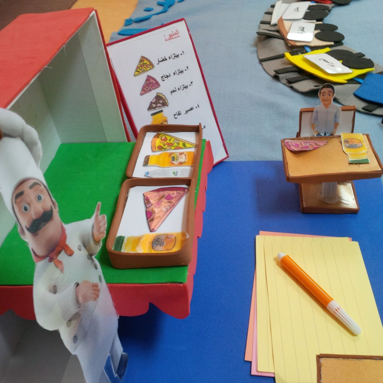 اللعبة اللغوية مطعم البيتزا يقوم الطفل بمشاهدة الطلبات على الطاولة وكتابتها على الورق ثم يقرأها على الط Toddler Activities Kids Education Kids And Parenting